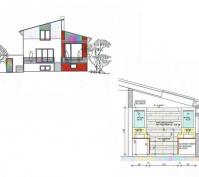 Feng-Shui Haus Südansicht Und Badplanung